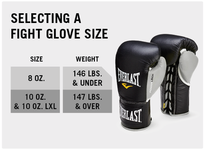 Guide des tailles Everlast