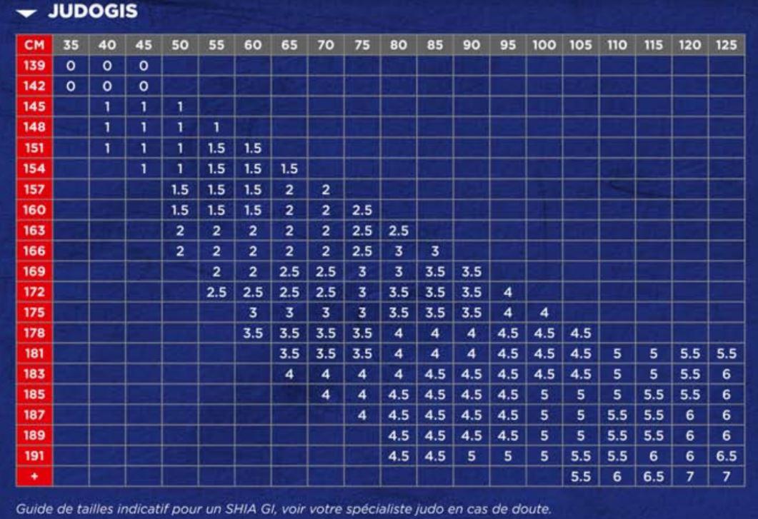 Guide des tailles Mizuno