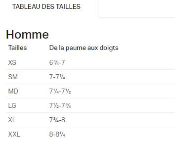 Guide des tailles Under Armour